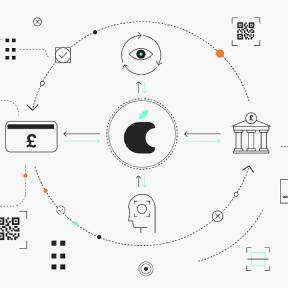 11:FS Apple blog